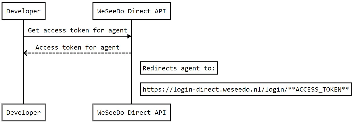 WeSeeDo Direct Agent auto login workflow